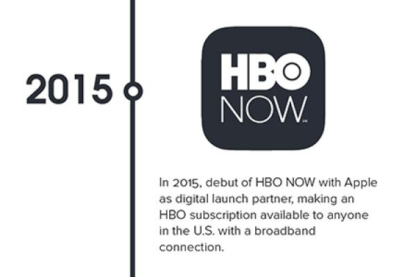 """INFOGRAPHIC: HBO's  Innovation from """"Pow"""" to """"NOW"""""""